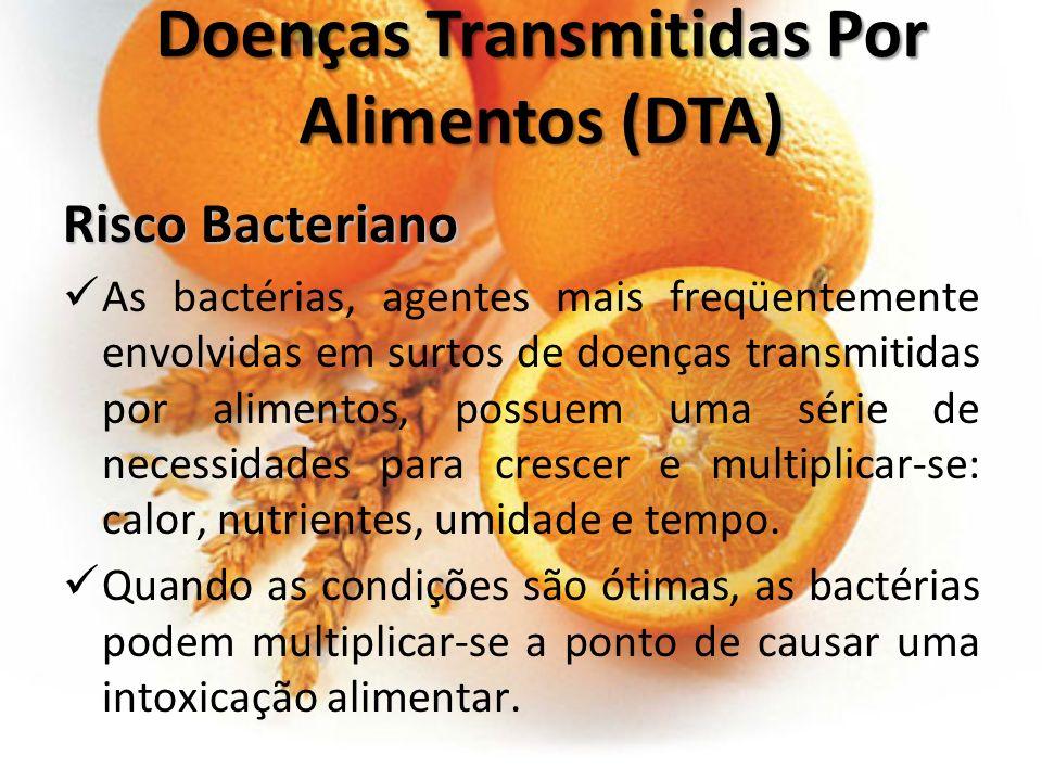 Doenças Transmitidas Por Alimentos (DTA)