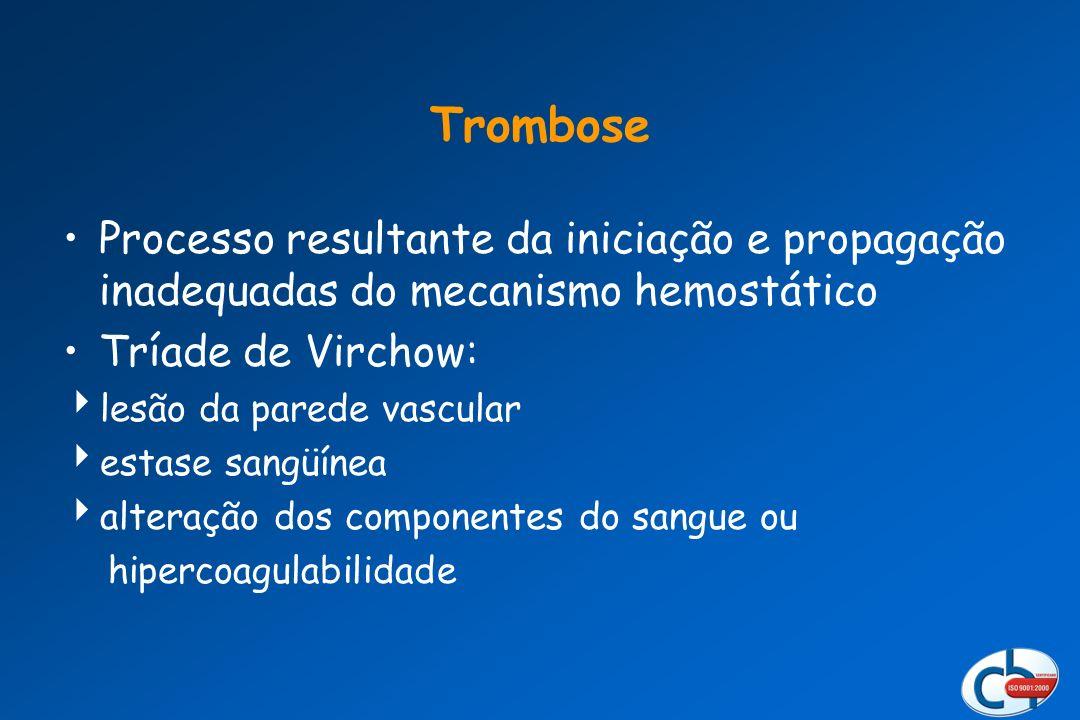 Trombose Processo resultante da iniciação e propagação inadequadas do mecanismo hemostático. Tríade de Virchow:
