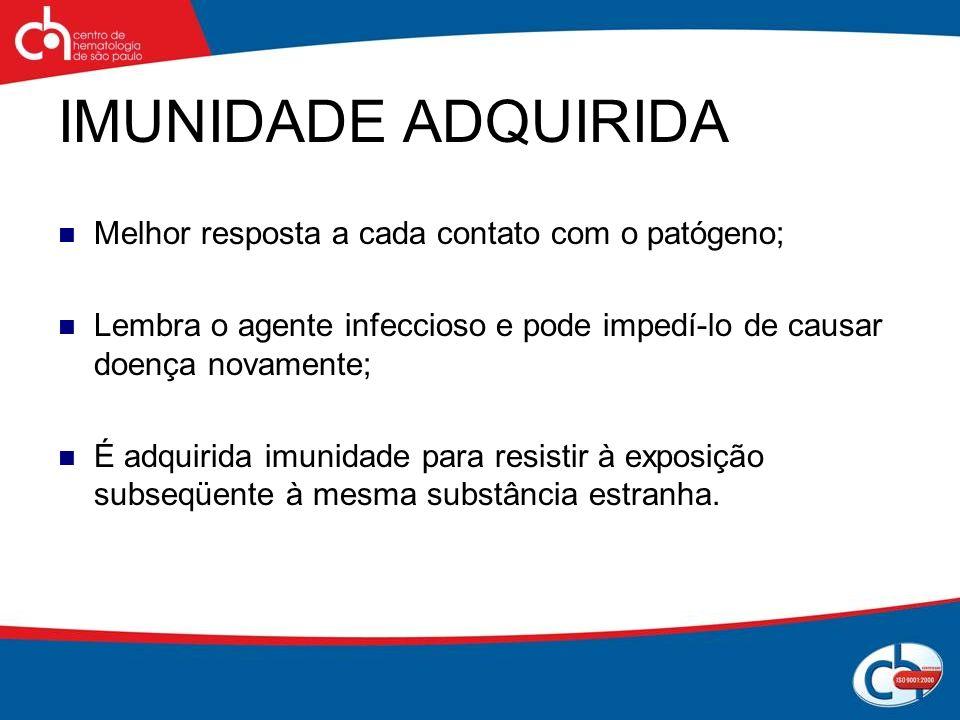 IMUNIDADE ADQUIRIDA Melhor resposta a cada contato com o patógeno;