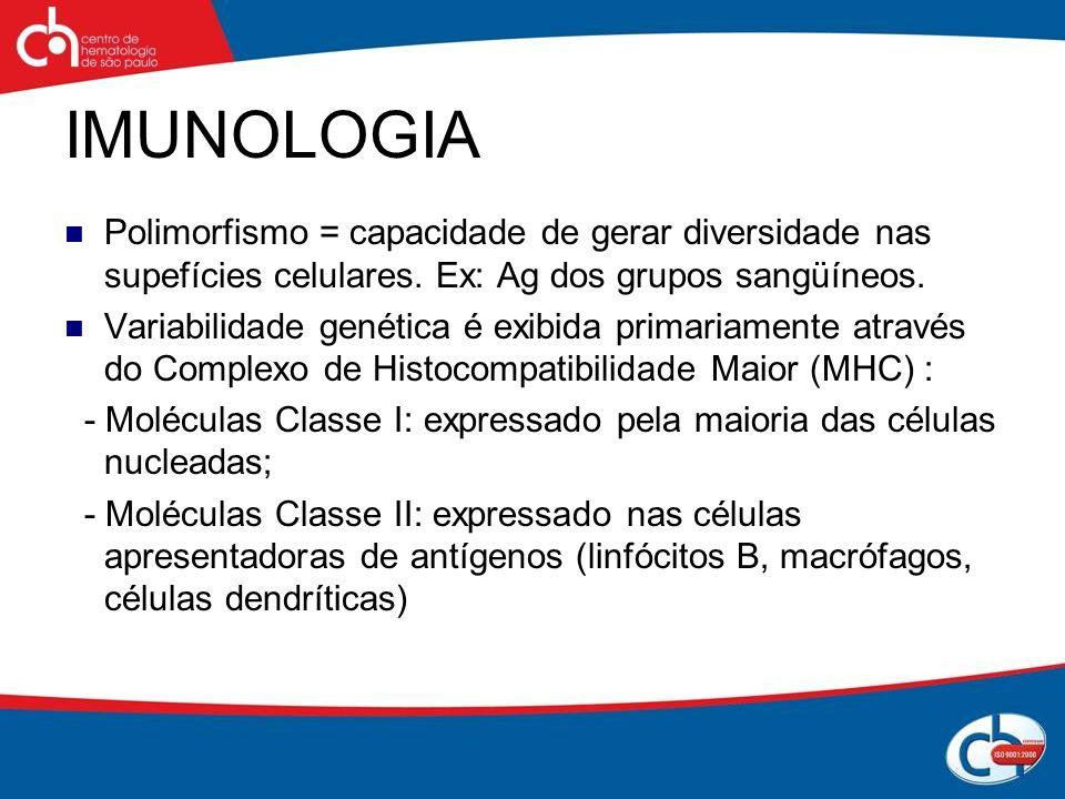 IMUNOLOGIA Polimorfismo = capacidade de gerar diversidade nas supefícies celulares. Ex: Ag dos grupos sangüíneos.