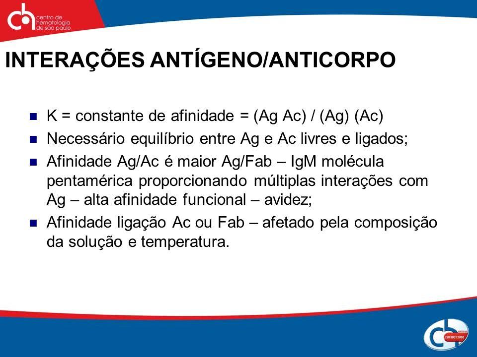 INTERAÇÕES ANTÍGENO/ANTICORPO