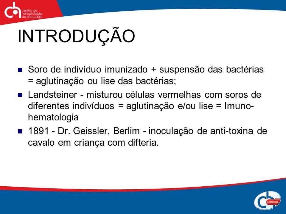 INTRODUÇÃO Soro de indivíduo imunizado + suspensão das bactérias = aglutinação ou lise das bactérias;