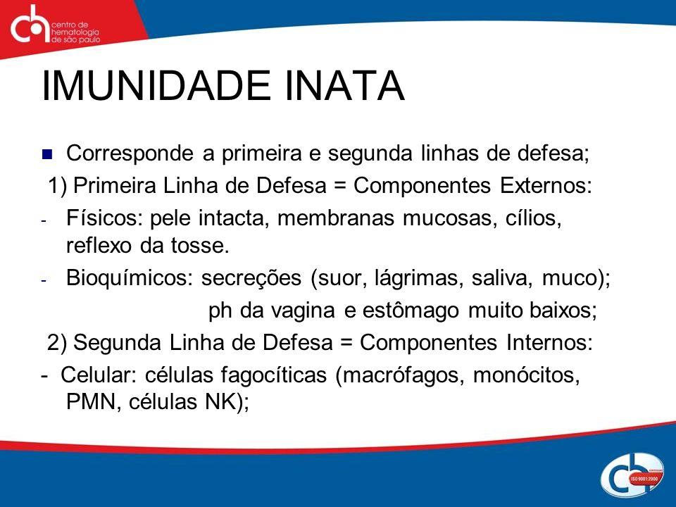 IMUNIDADE INATA Corresponde a primeira e segunda linhas de defesa;