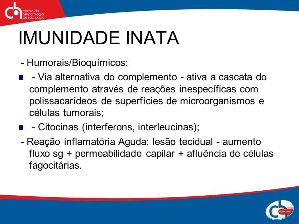 IMUNIDADE INATA - Humorais/Bioquímicos: