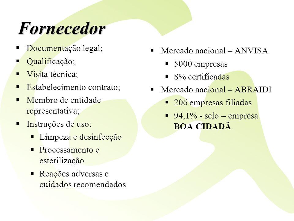 Fornecedor Documentação legal; Mercado nacional – ANVISA Qualificação;