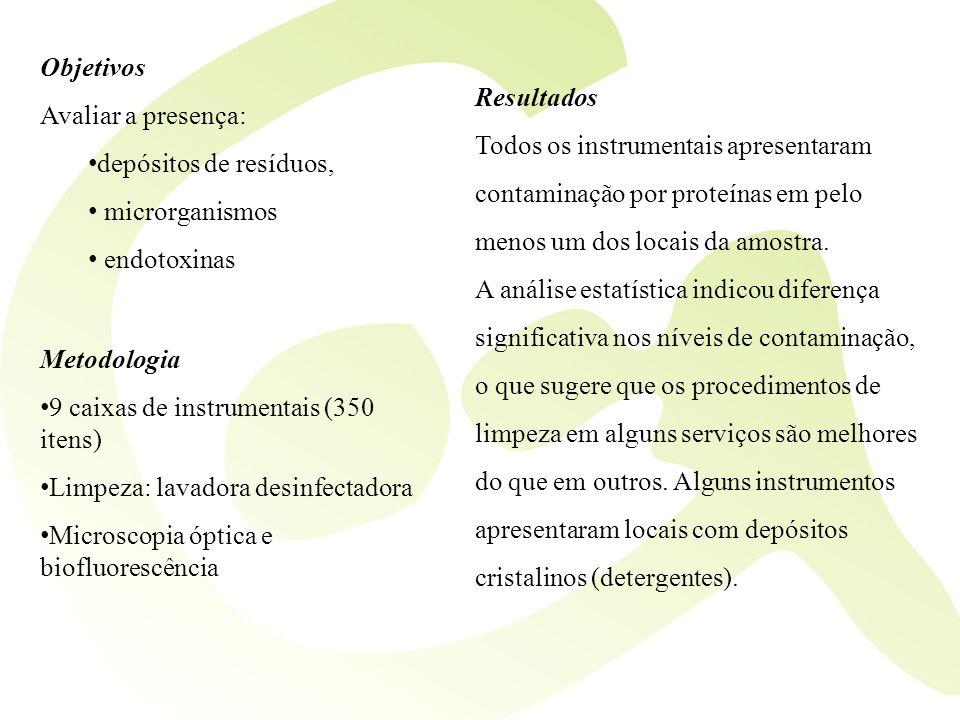 Objetivos Avaliar a presença: depósitos de resíduos, microrganismos. endotoxinas. Resultados. Todos os instrumentais apresentaram.
