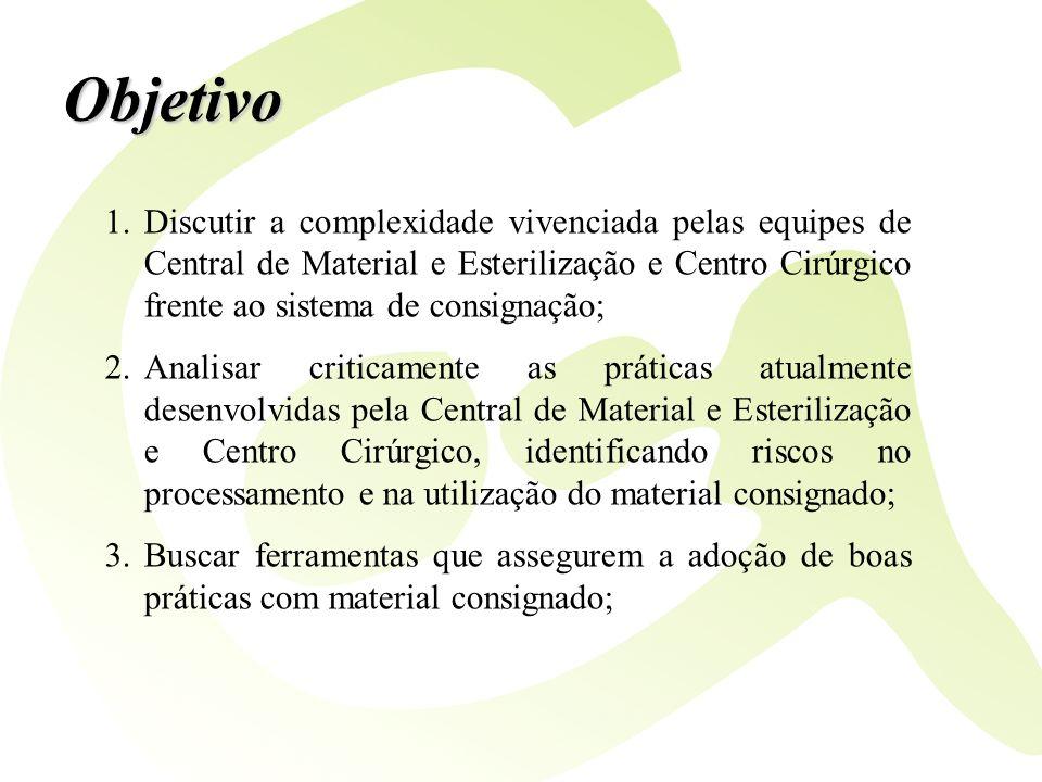 Objetivo Discutir a complexidade vivenciada pelas equipes de Central de Material e Esterilização e Centro Cirúrgico frente ao sistema de consignação;