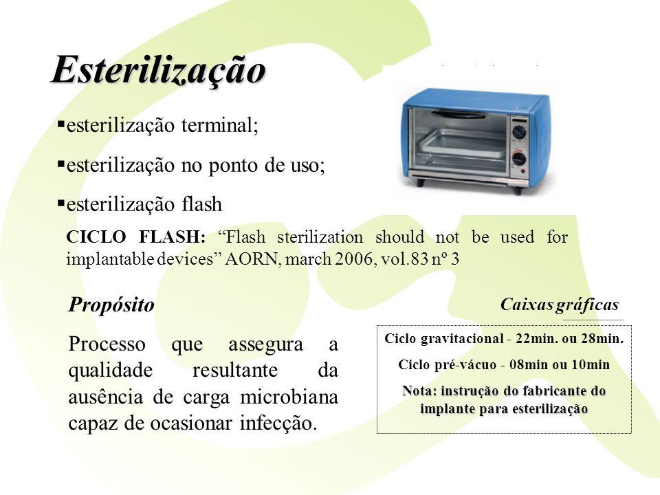 Esterilização esterilização terminal; esterilização no ponto de uso;