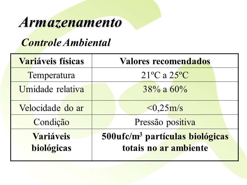 500ufc/m3 partículas biológicas totais no ar ambiente