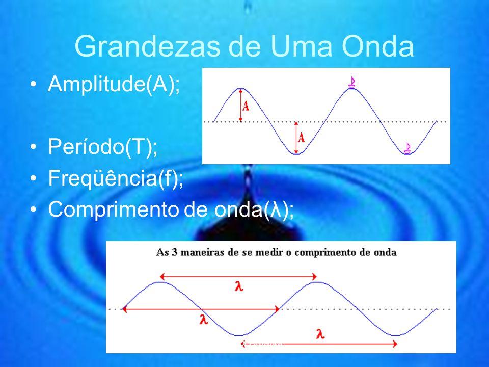 Grandezas de Uma Onda Amplitude(A); Período(T); Freqüência(f);