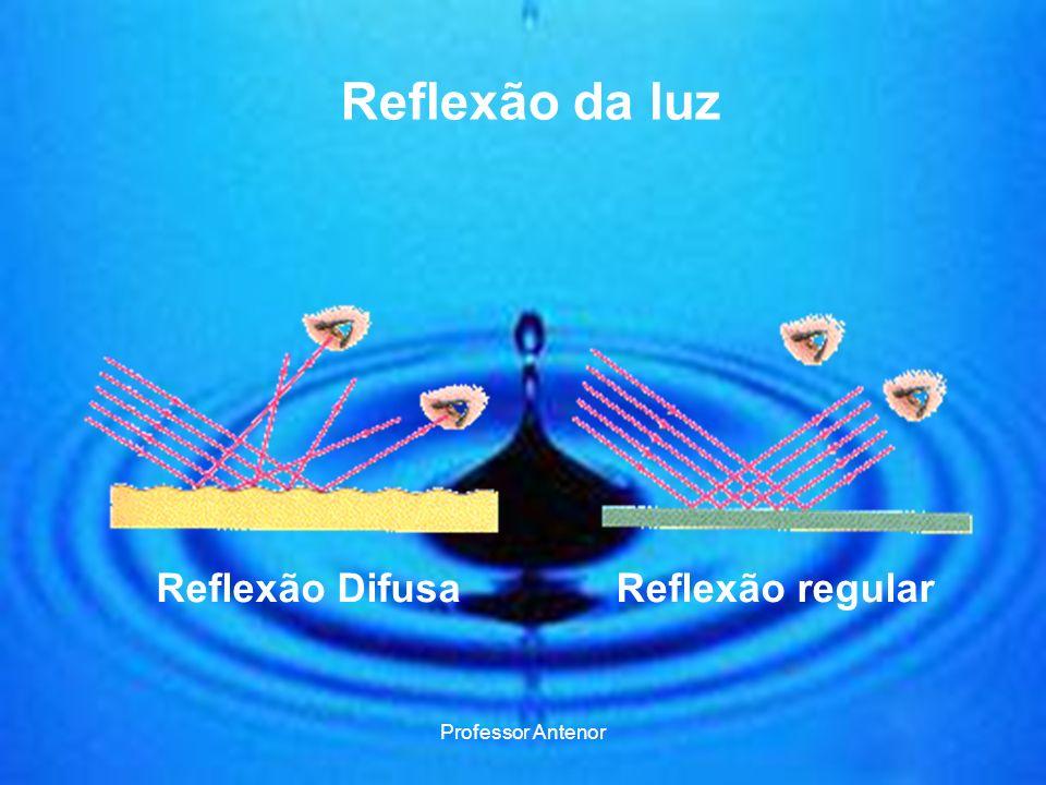 Reflexão da luz Reflexão Difusa Reflexão regular Professor Antenor