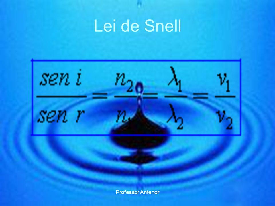 Lei de Snell Professor Antenor