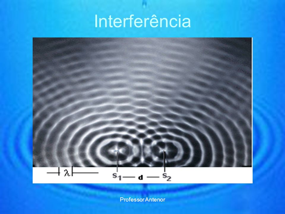 Interferência Professor Antenor