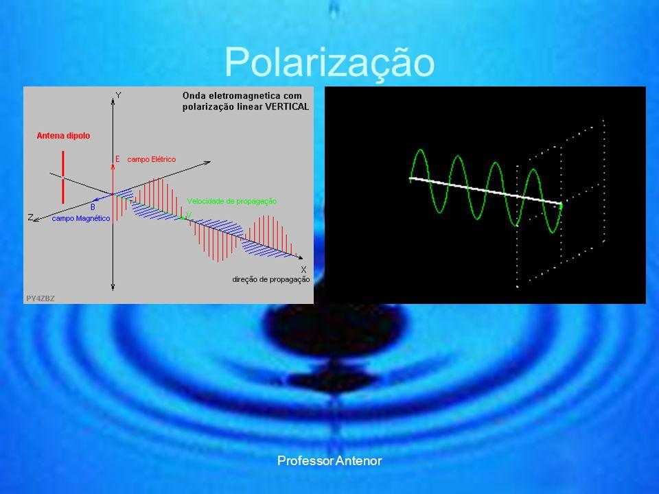 Polarização Professor Antenor