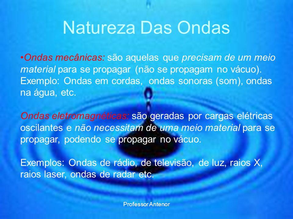 Natureza Das OndasOndas mecânicas: são aquelas que precisam de um meio material para se propagar (não se propagam no vácuo).
