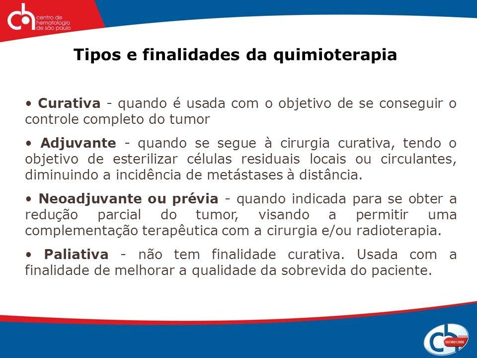 Tipos e finalidades da quimioterapia