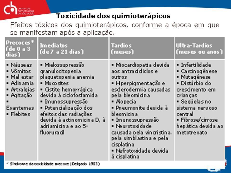 Toxicidade dos quimioterápicos