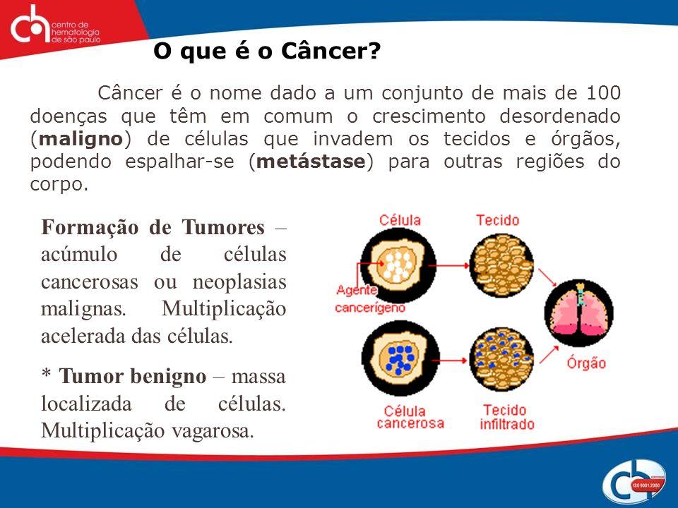 O que é o Câncer