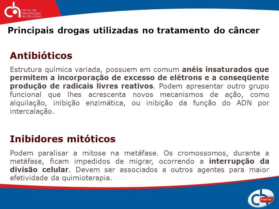 Antibióticos Inibidores mitóticos