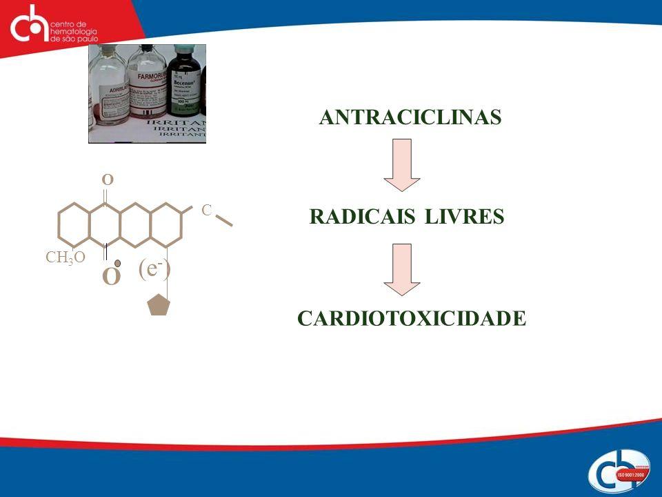 ANTRACICLINAS C CH3O O (e-) RADICAIS LIVRES CARDIOTOXICIDADE