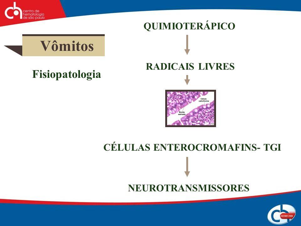 Vômitos Fisiopatologia QUIMIOTERÁPICO RADICAIS LIVRES