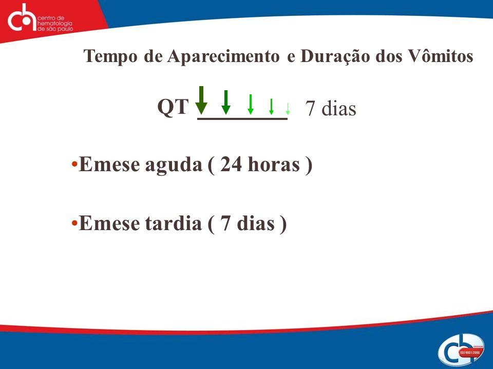 QT 7 dias Emese aguda ( 24 horas ) Emese tardia ( 7 dias )