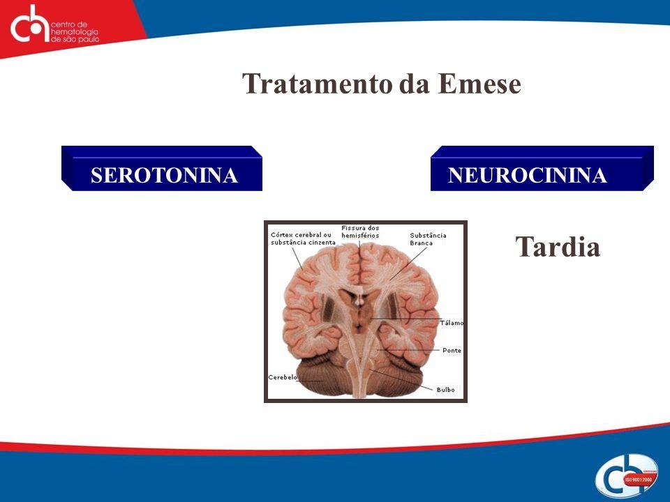 Tratamento da Emese SEROTONINA NEUROCININA Tardia