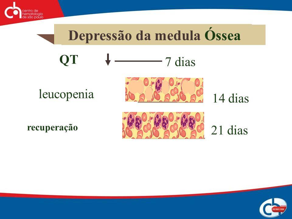 Depressão da medula Óssea