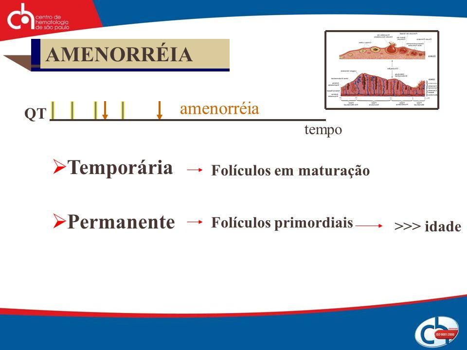 AMENORRÉIA Temporária Permanente amenorréia QT tempo