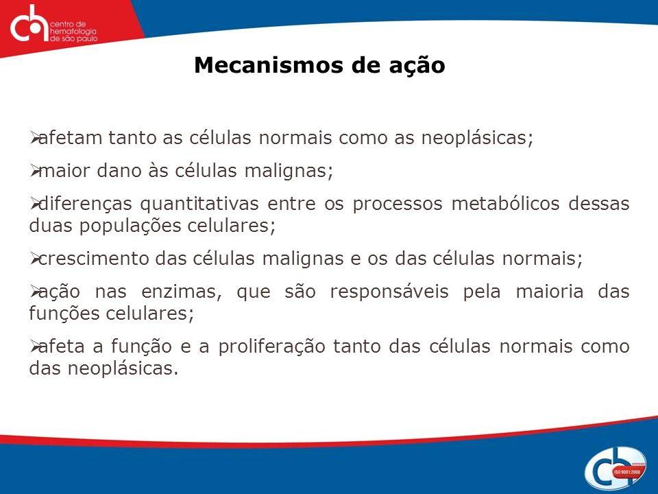 Mecanismos de ação afetam tanto as células normais como as neoplásicas; maior dano às células malignas;