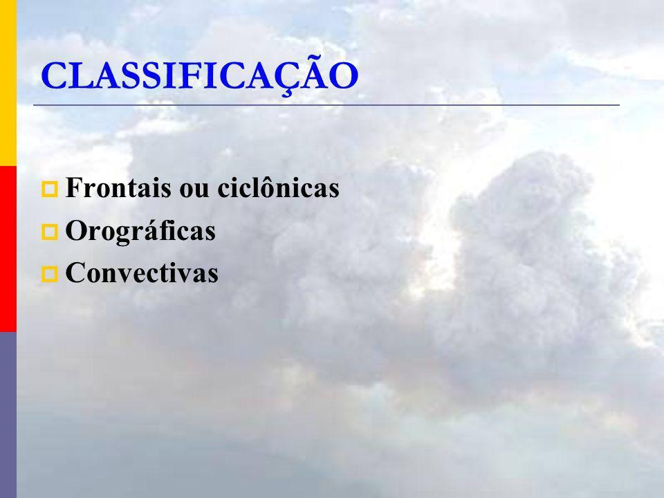 CLASSIFICAÇÃO Frontais ou ciclônicas Orográficas Convectivas