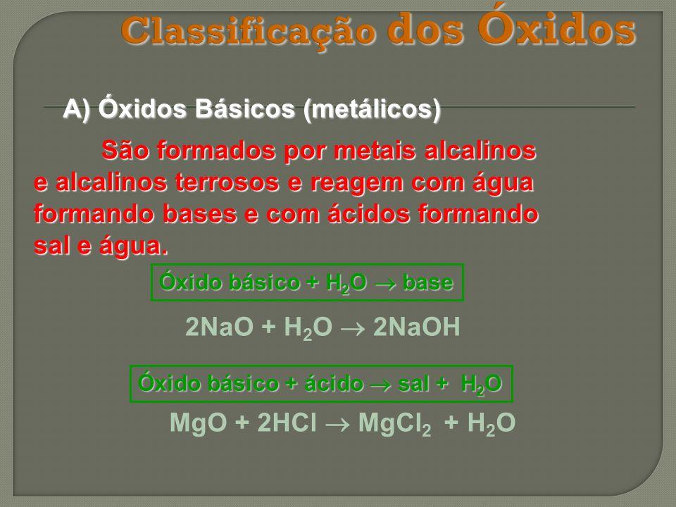 Classificação dos Óxidos