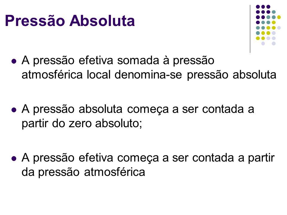 Pressão Absoluta A pressão efetiva somada à pressão atmosférica local denomina-se pressão absoluta.