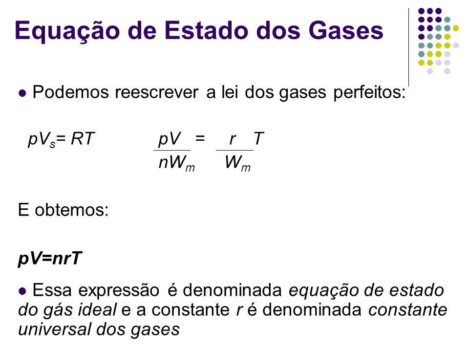 Equação de Estado dos Gases