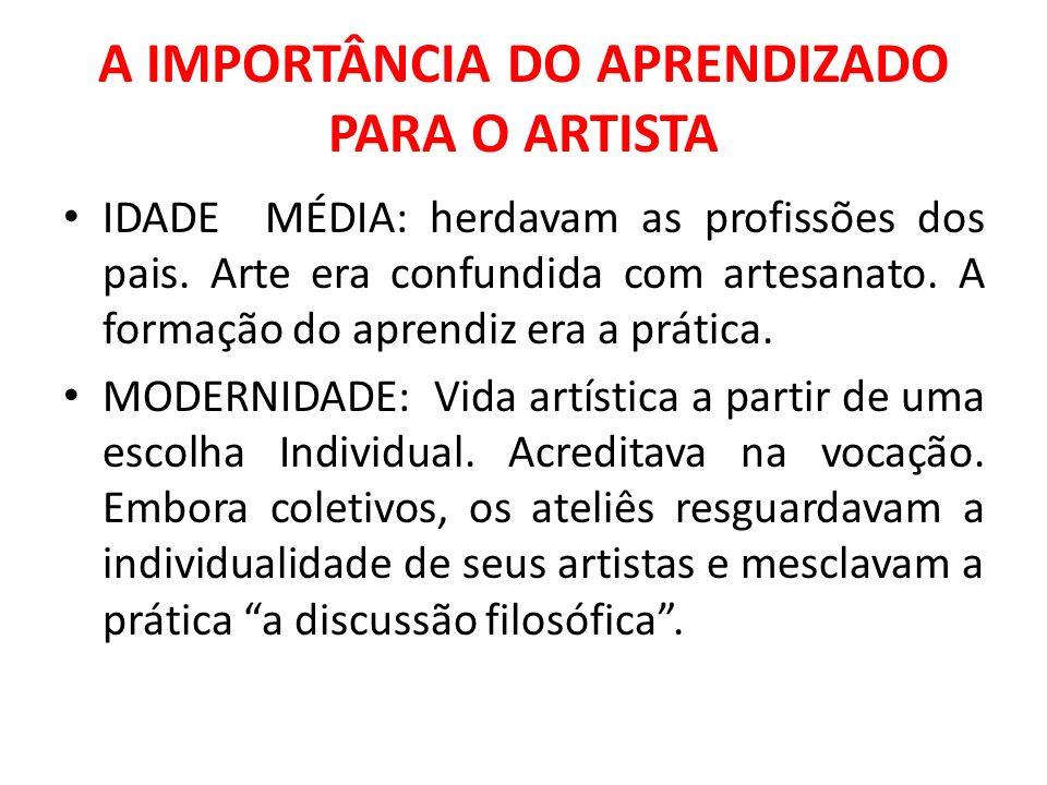 A IMPORTÂNCIA DO APRENDIZADO PARA O ARTISTA