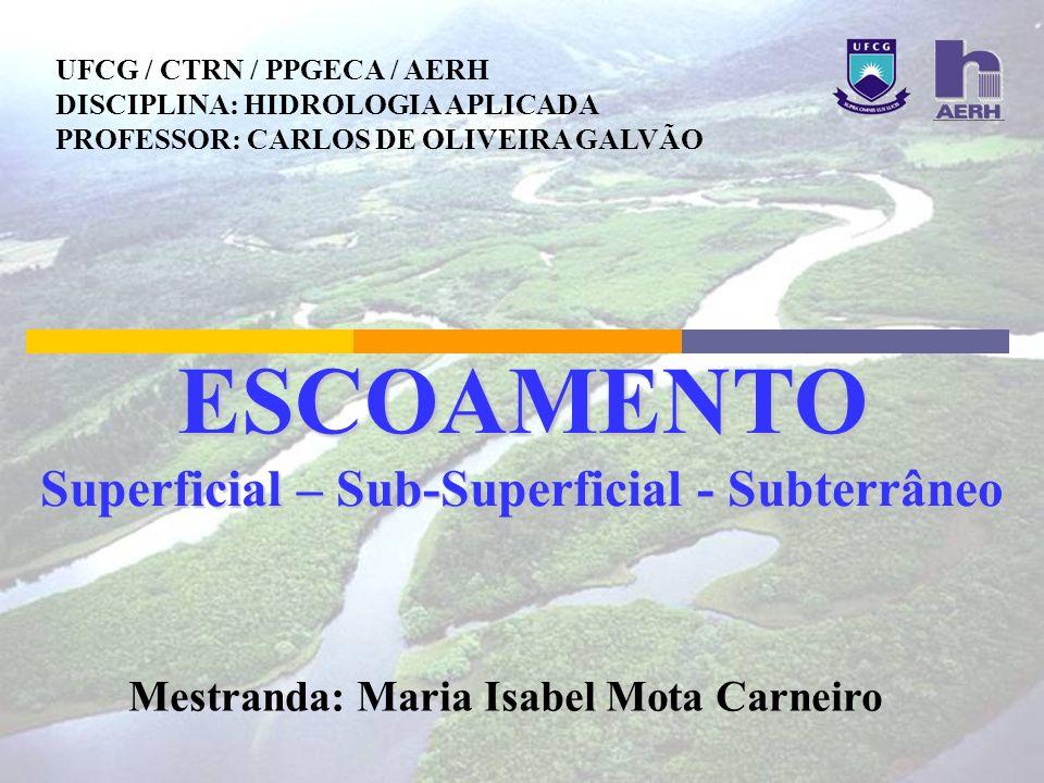 ESCOAMENTO Superficial – Sub-Superficial - Subterrâneo