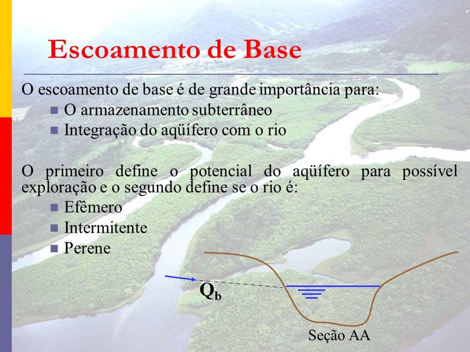 Escoamento de Base O escoamento de base é de grande importância para: O armazenamento subterrâneo.