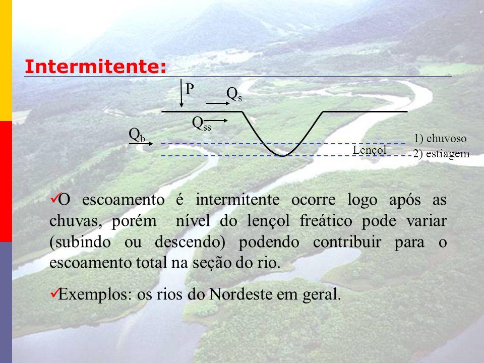 Intermitente: P. Qs. Lençol. Qss. 1) chuvoso. 2) estiagem. Qb.