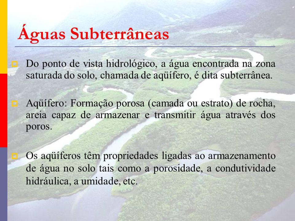 Águas Subterrâneas Do ponto de vista hidrológico, a água encontrada na zona saturada do solo, chamada de aqüífero, é dita subterrânea.