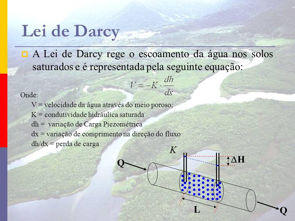 Lei de Darcy A Lei de Darcy rege o escoamento da água nos solos saturados e é representada pela seguinte equação: