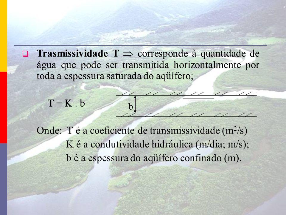 Onde: T é a coeficiente de transmissividade (m2/s)