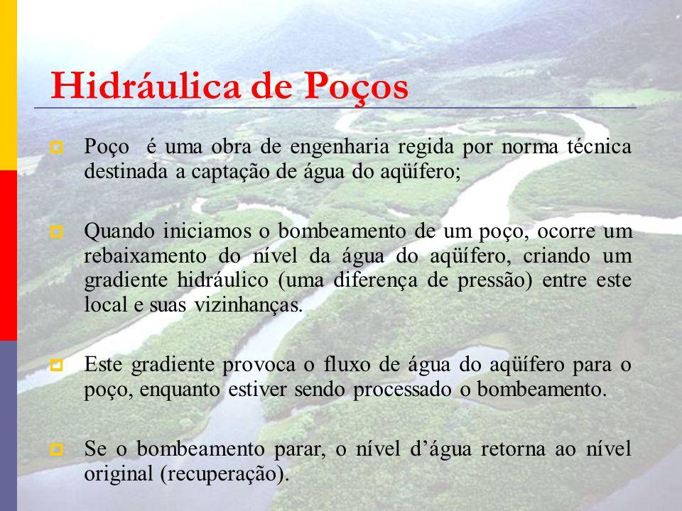 Hidráulica de Poços Poço é uma obra de engenharia regida por norma técnica destinada a captação de água do aqüífero;