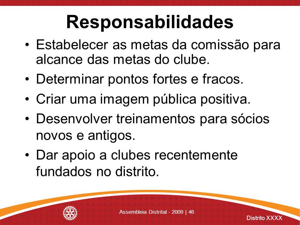 Assembleia Distrital - 2009 | 46