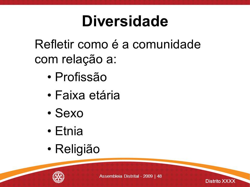 Assembleia Distrital - 2009 | 48