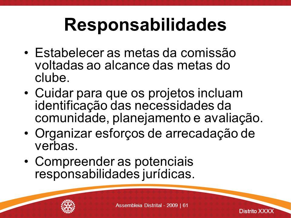 Assembleia Distrital - 2009 | 61