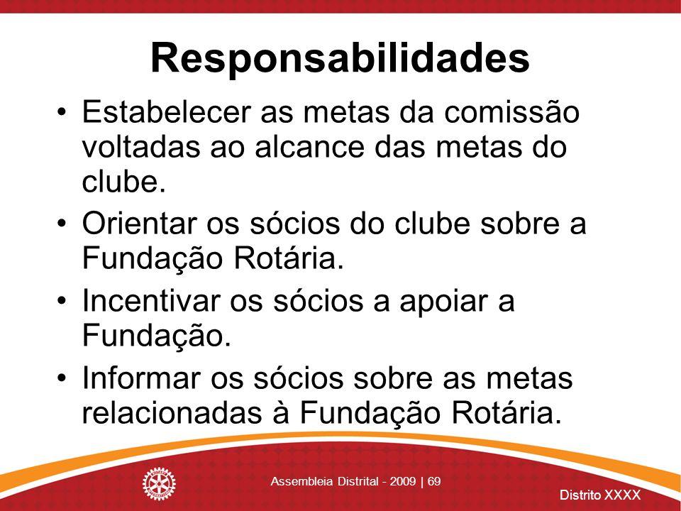 Assembleia Distrital - 2009 | 69