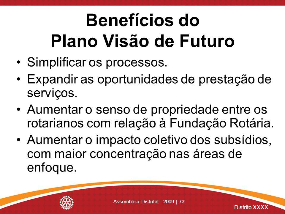 Benefícios do Plano Visão de Futuro