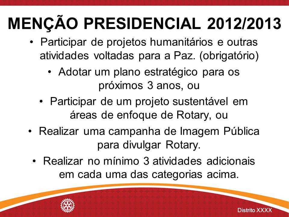 MENÇÃO PRESIDENCIAL 2012/2013Participar de projetos humanitários e outras atividades voltadas para a Paz. (obrigatório)