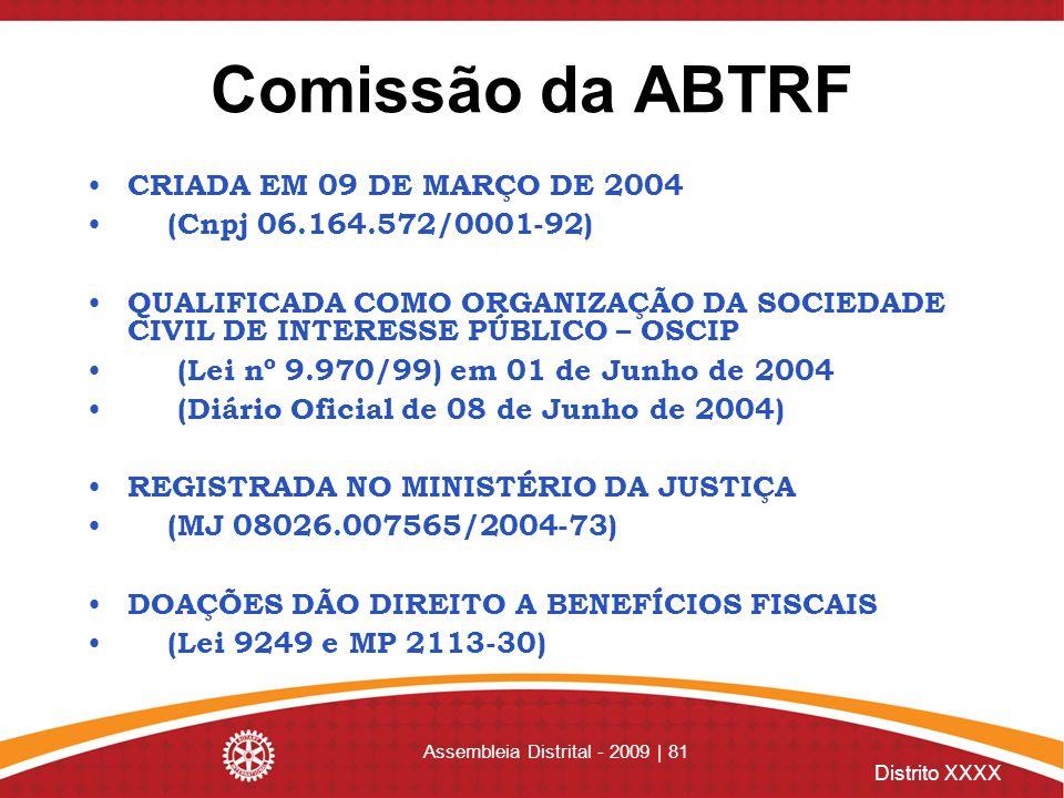 Assembleia Distrital - 2009 | 81
