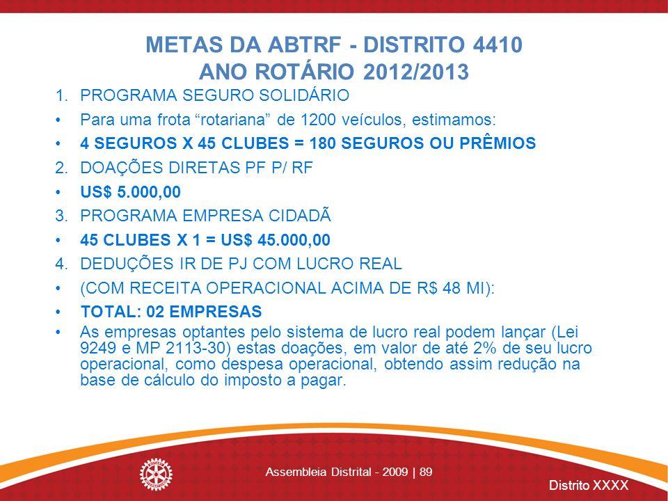 METAS DA ABTRF - DISTRITO 4410 ANO ROTÁRIO 2012/2013